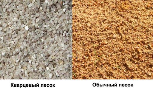 Кварцевый песок: виды, свойства, применение